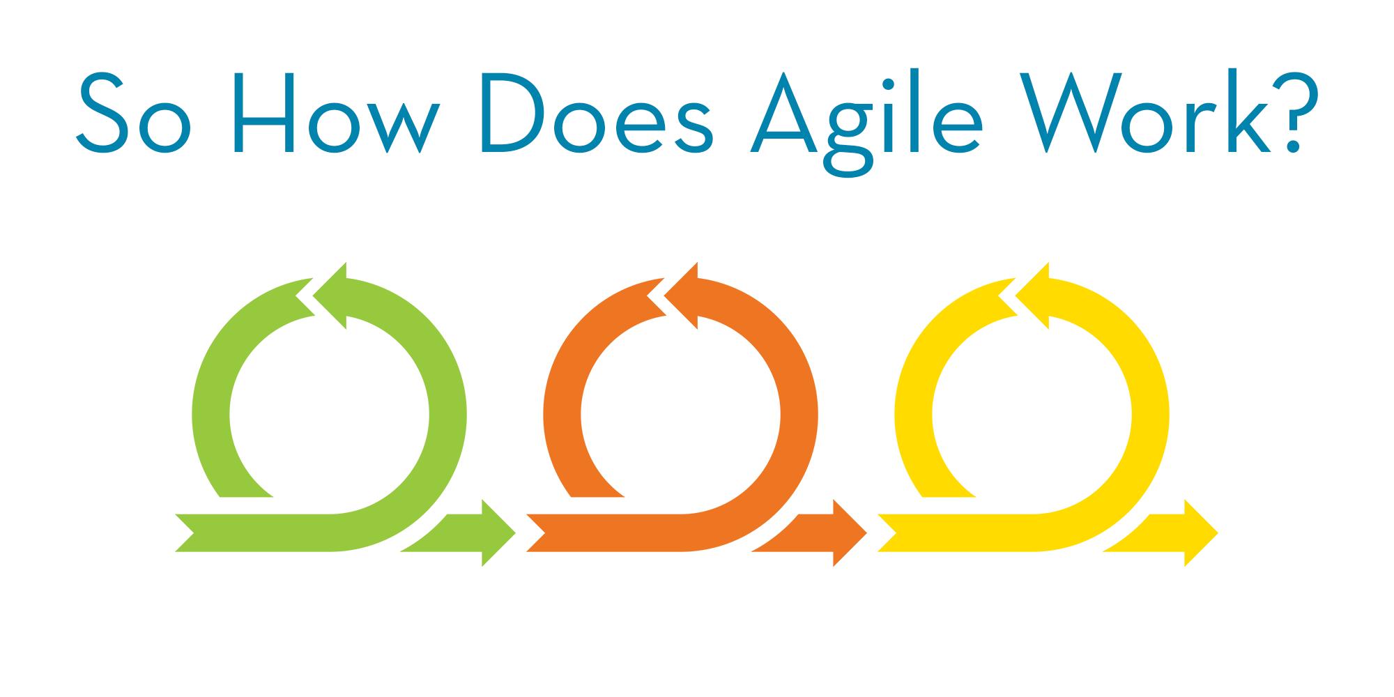 agile business process