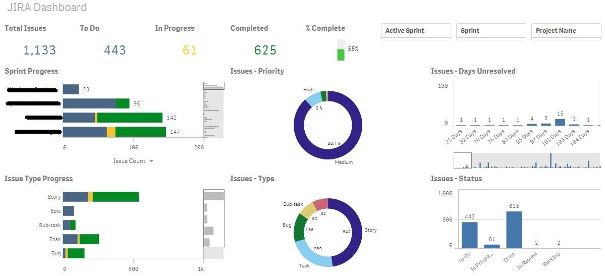 Jira Qlik Web Connector | Solve