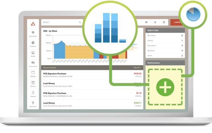 qlik-analytics-platform