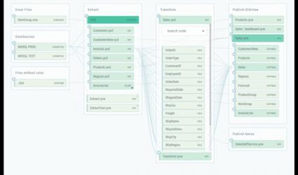 nodegraph-heat-map-qlik-sense-qlikview-800x558